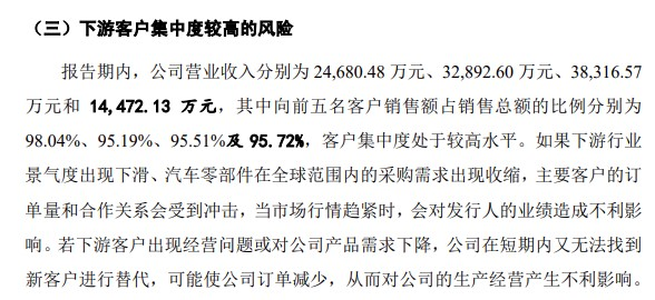 东利机械创业板IPO:外销占比高,