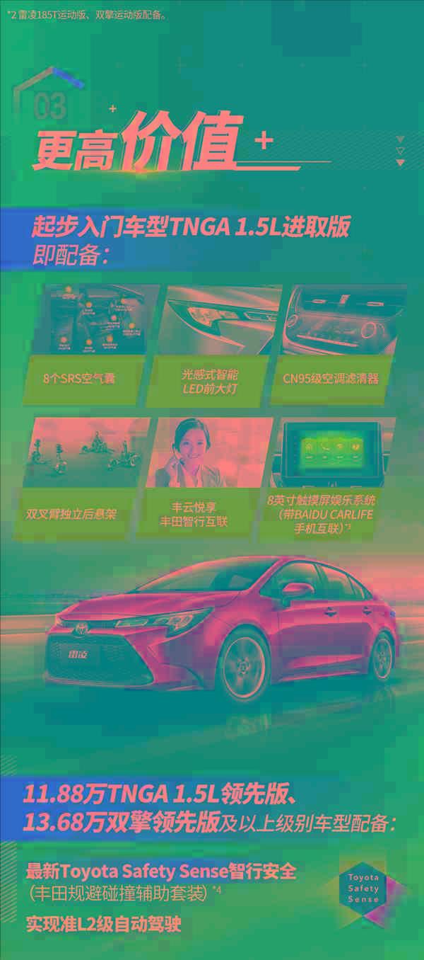 usdt自动充提教程网(www.6allbet.com):三缸丰田正式进入中国!雷凌1.5L三缸新车上市 入门价更低 第3张