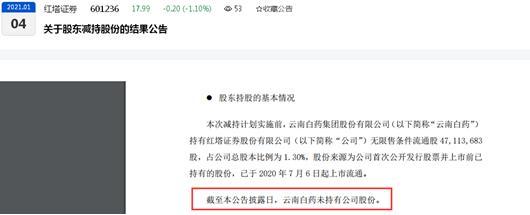 """电银付官网(www.dianyinzhifu.com):红塔证券的""""糟心""""2020:遭一名股东""""清仓""""再有股东设计减持、下半年股价整体下滑、""""打新弃购""""被羁系""""拉黑半年"""" 第2张"""