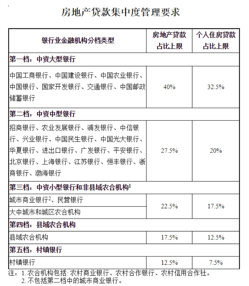 usdt钱包(www.caibao.it):2021年,两大变化,房贷变了! 第2张