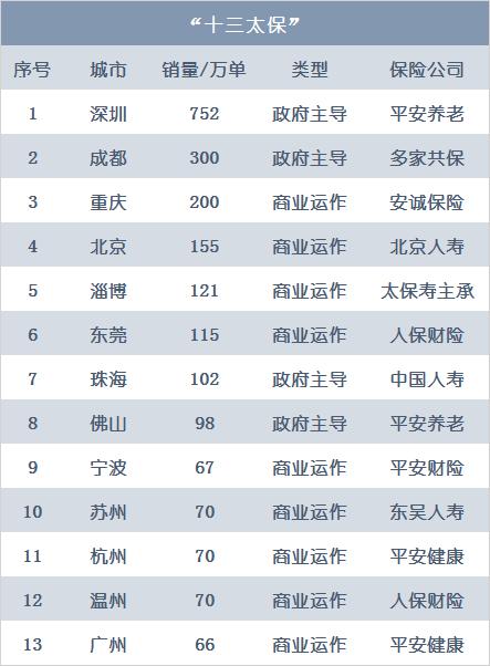 usdt自动充值(www.caibao.it):揭秘惠民保2020:十三太保战江湖,70门派逐天下