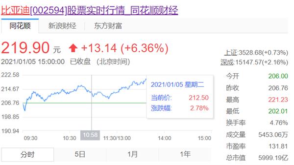usdt无需实名交易(www.caibao.it):国产高端新能源成了 汉连续热卖!比亚迪整年销量破42万辆