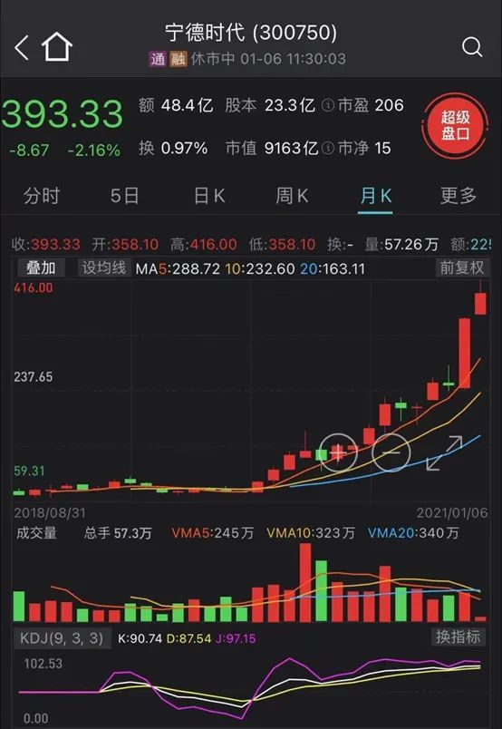 usdt支付平台(www.caibao.it):曹德旺:新能源汽车业已累积了一定泡沫,可能最后又虚耗许多钱