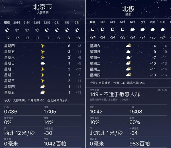 usdt充值(www.caibao.it):北京体感温度达-30℃!比北极还要冷