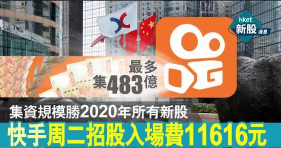 快手科技集资规模超京东 国际配售将提前一日结束
