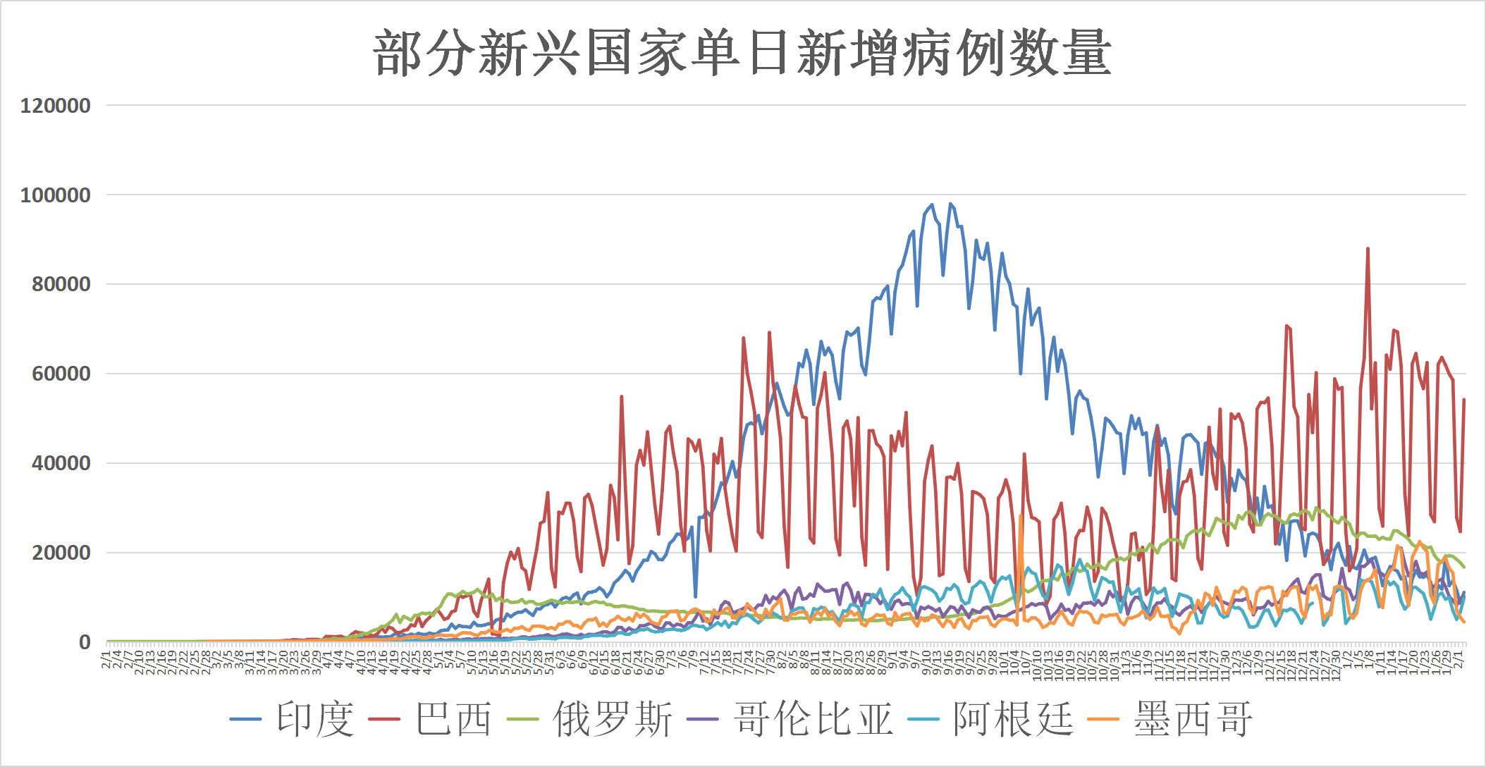 全球疫情动态【2月3日】:死亡人数突破225万 研究显示中国两款疫苗对南非变种病毒有效