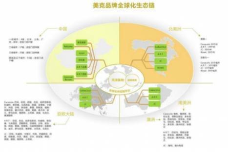 中国家居走俏海外市场,美克家居全球产业链布局优势显现
