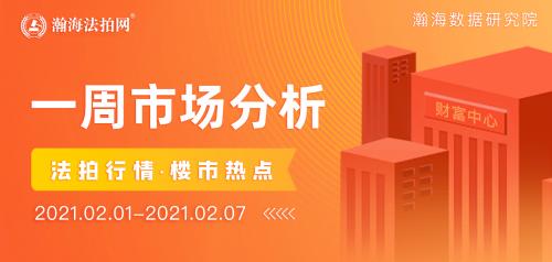 瀚海法拍网周报(2.1-2.7)  北京法拍房市场最低成交180万!