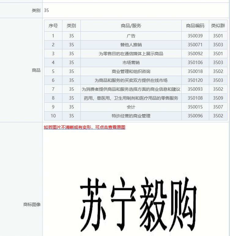 """苏宁易购提交""""苏宁毅购""""商标申请"""