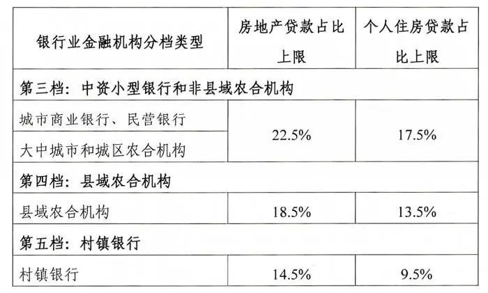 浙江、上海房贷考核标准曝光!70城最新房价也来了,深圳又领涨