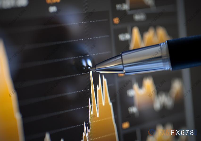 技术解析:欧元兑美元短线面临下跌风险