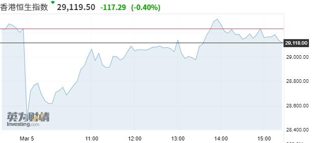 亚市资讯播报:亚洲股市多数下跌 市场关注非农数据