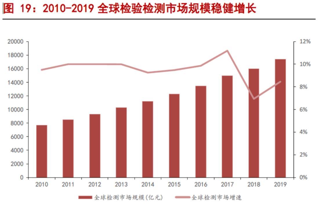 中国力鸿:利润增160% 将会是TIC界超新星?