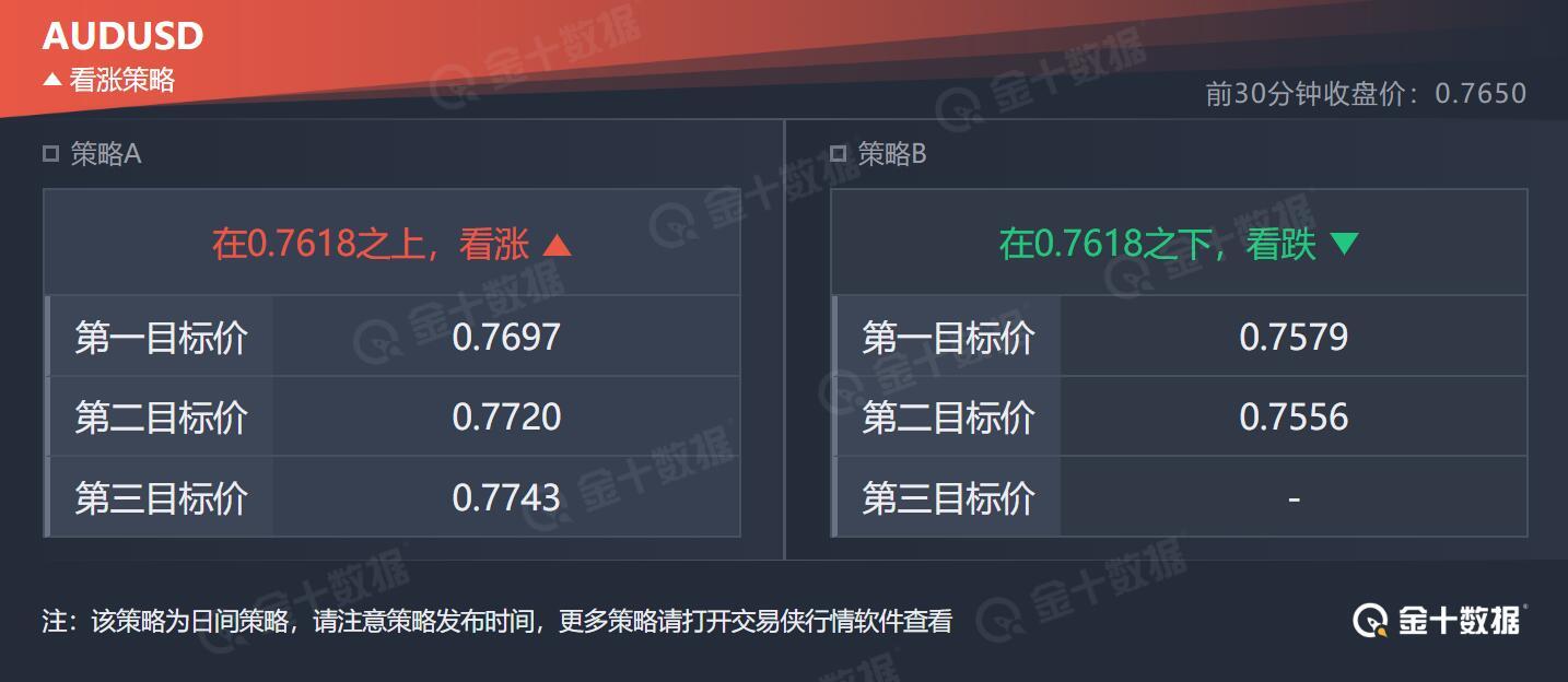 技术刘:美指跌至93关口下方,现货黄金上方需留意两处阻力