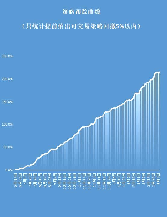 纸企集体涨价纸浆远月补涨,玉米现货企稳