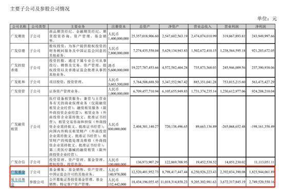 """""""基金公司去年平均盈利7.54亿元  南华中海浙商却成""""困难户"""""""
