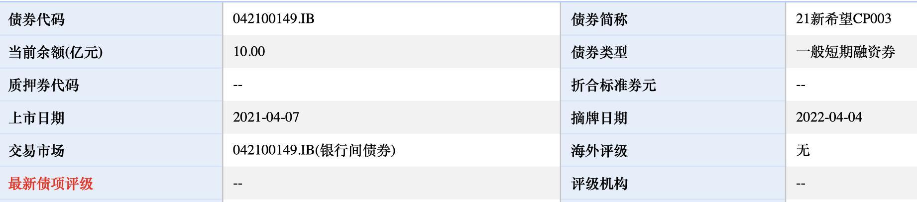 债券强制评级取消后,中票短融无债项评级发行也现江湖