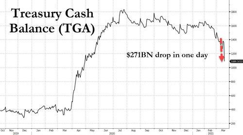 """美国财政""""巨量泄洪""""将重演!全球市场会受到什么影响?"""