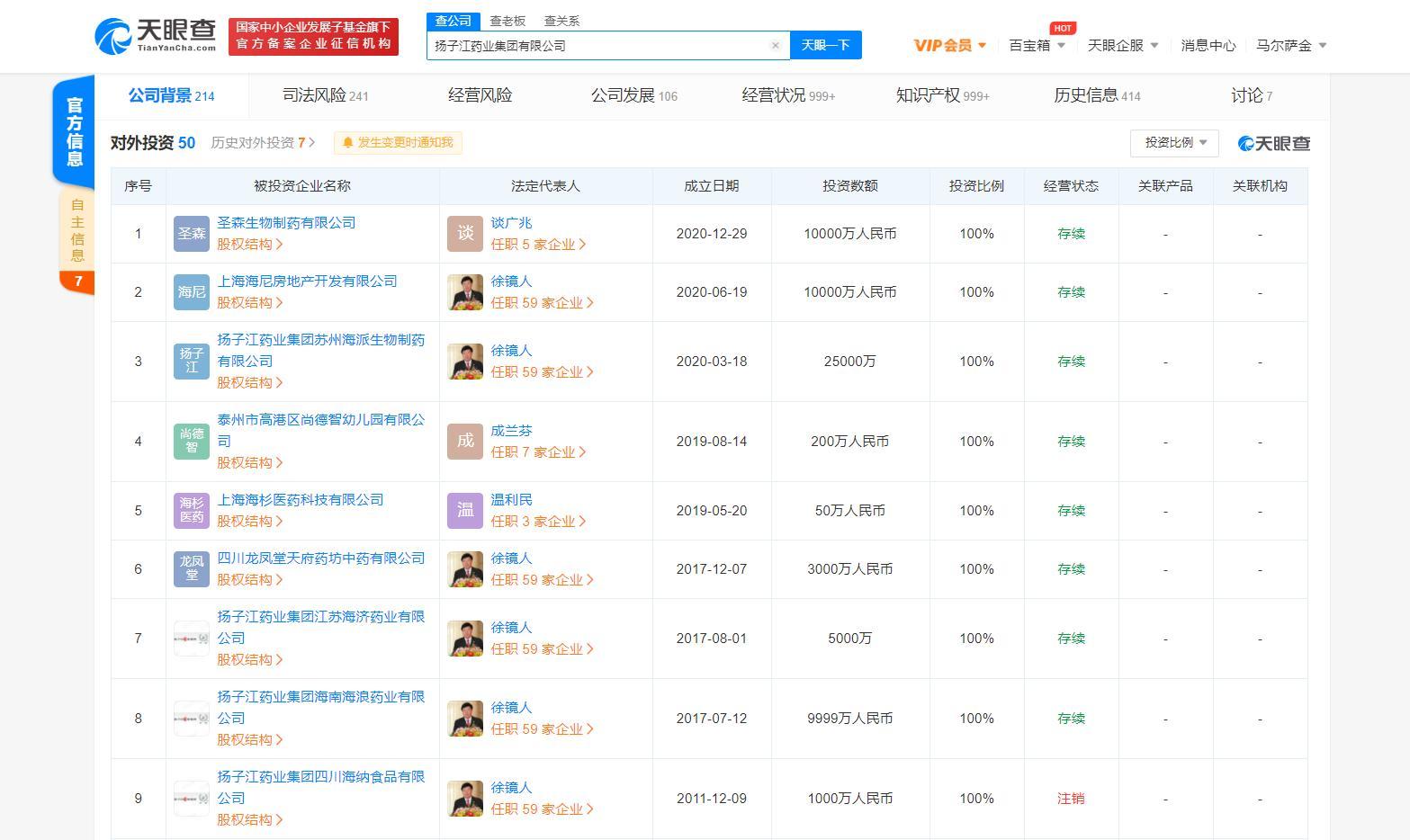 扬子江药业实施垄断协议被罚7.64亿,原料药垄断成重点监管领域