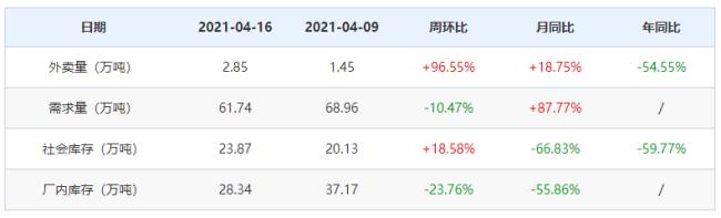 云数据:商品四连阳 煤炭油脂领涨