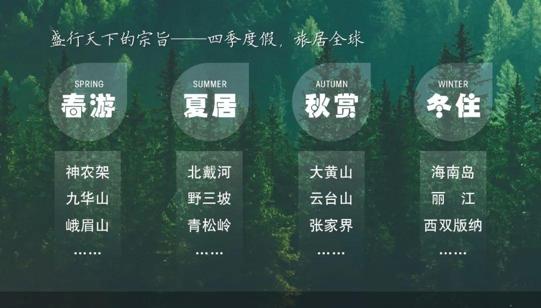 """五一出游人从众叕?荣盛康旅""""避堵指南""""请收好!"""