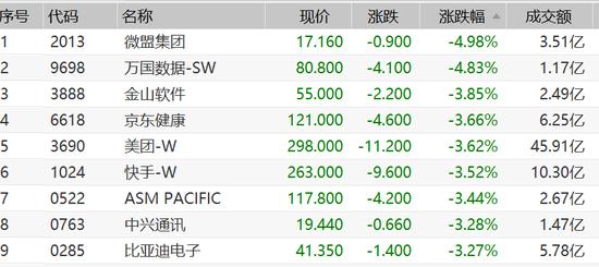 港股集体扑街:四大原因揭秘 节后5天上涨概率只有20%?