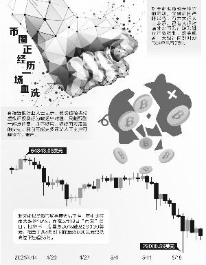 银行大力围堵虚拟币交易 大范围精准识别仍然吃力