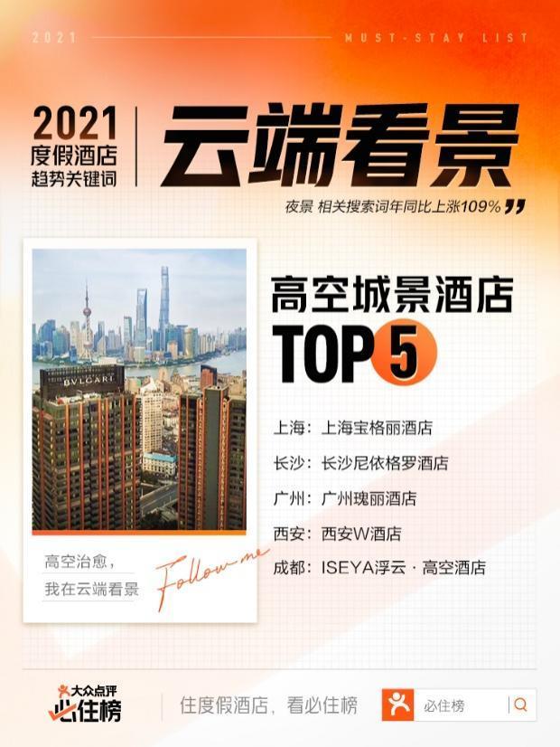 """大众点评发布2021""""必住榜""""""""必玩榜"""",全国986家酒店、939个玩乐目的地上榜"""