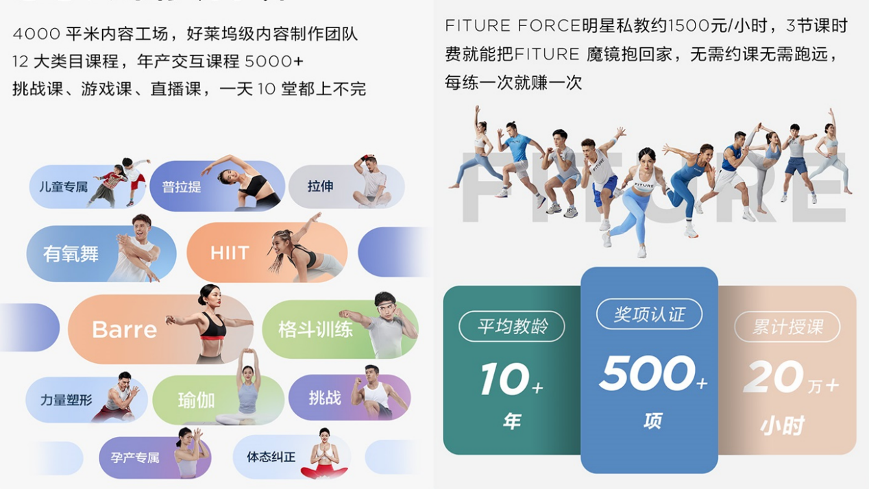 FITURE魔镜旗舰版登陆薇娅直播间,全渠道销量创智能健身新纪录