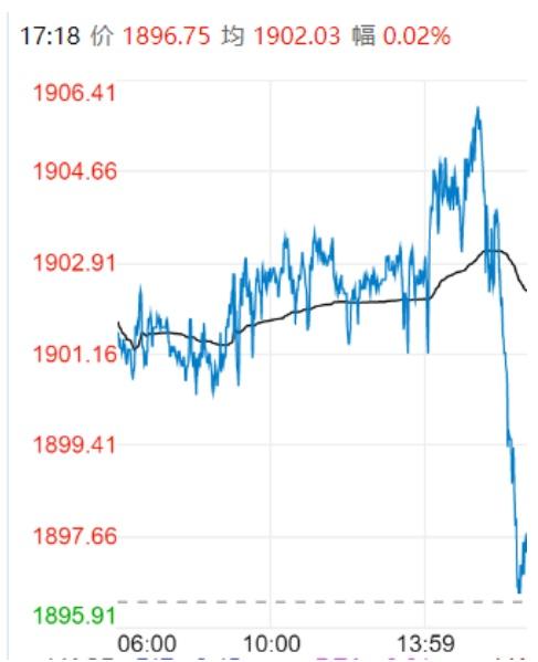 """国际油价突破70美元,输入型通胀""""压力山大"""" 高层密集发声,猪价、金价未来怎么走?"""