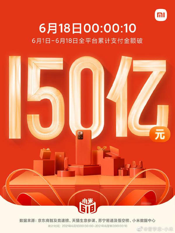 小米发布618战报速递 6月1日-18日全平台突破150亿元