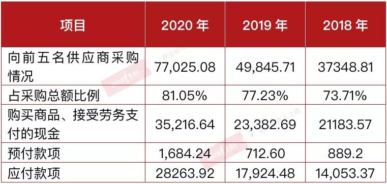 聚焦IPO | 中环海陆逾五成采购金额缺乏数据支持 保荐机构民生证券子公司突击入股