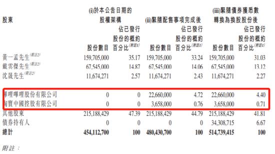 创始人自曝甩卖比特币买自家股票,然后崩了...中信高呼再涨81%