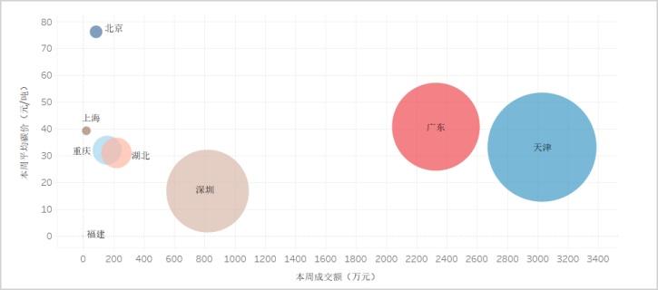大机会!中国碳市场行将落地,出手就是世界第一等