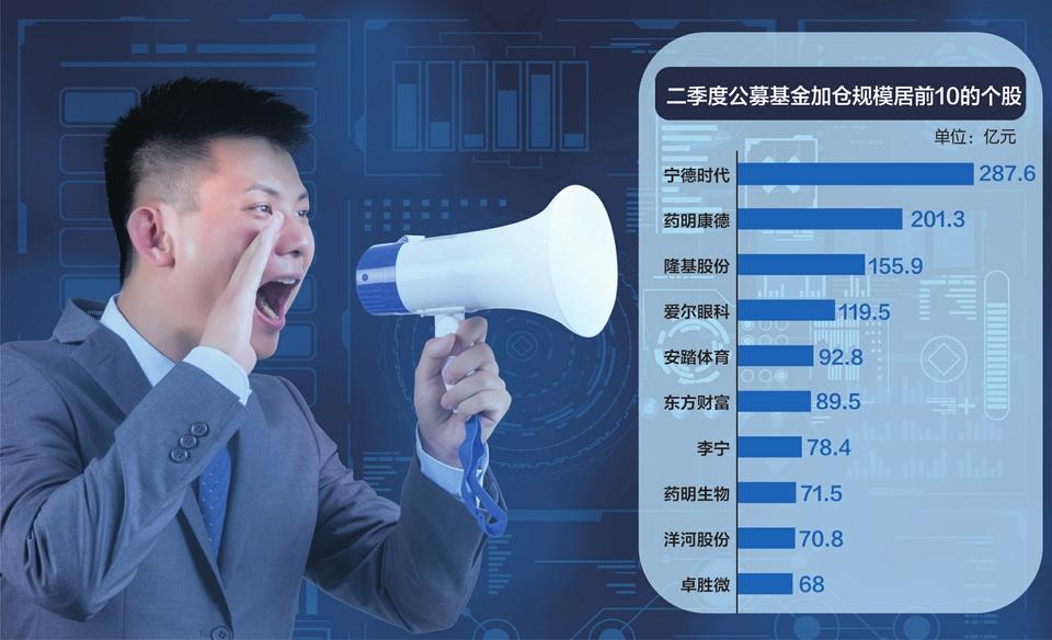 """公募基金二季度巅峰对决 """"茅指数""""核心资产 VS""""宁指数""""景气赛道谁会胜出?下半年最强风口已现!"""