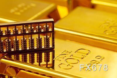 7月28日黄金交易策略:等待美联储决议出炉