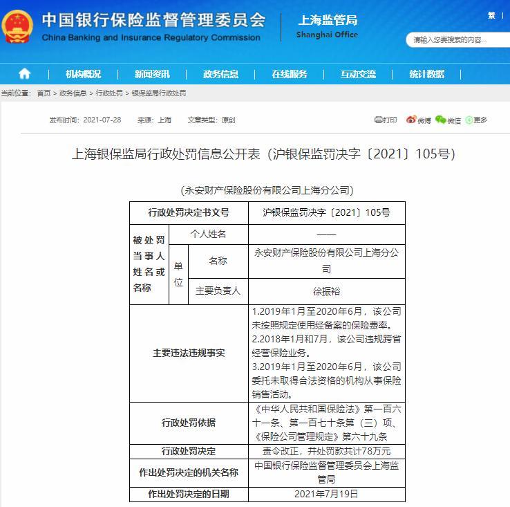 违规跨省经营保险业务等 永安财险上海分公司被罚78万