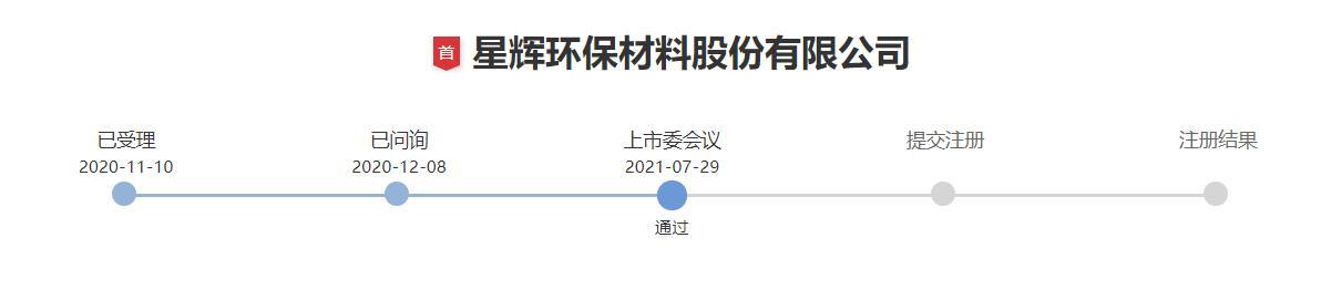 """星辉环材顺利过会 实控人曾向公司借4.7亿又拿分红""""补缺"""""""