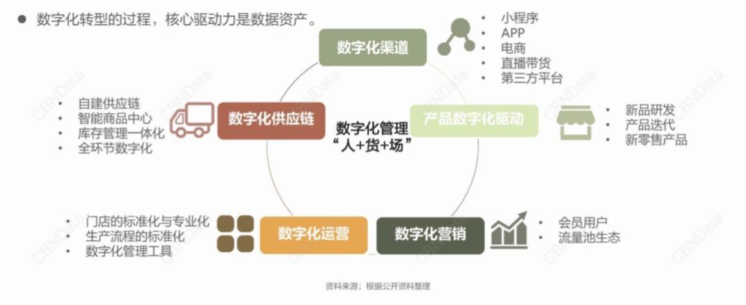 对话乐乐茶郭思含:新式茶饮企业解决高成本问题有3个关键点 | 有数青年家