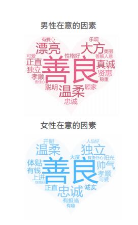 百合佳缘集团发布白皮书:揭示不婚主义者的心声