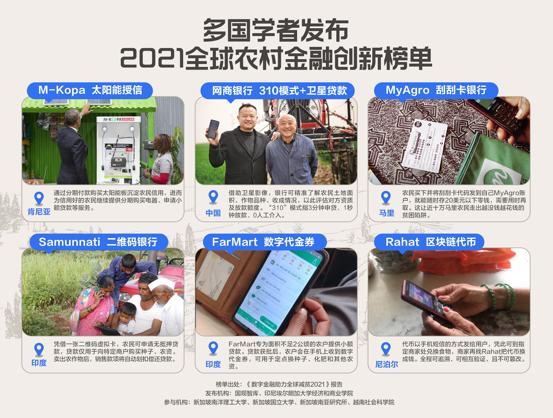 """中国唯一入选!网商银行卫星信贷""""大山雀""""入选首份全球农村金融创新榜单"""