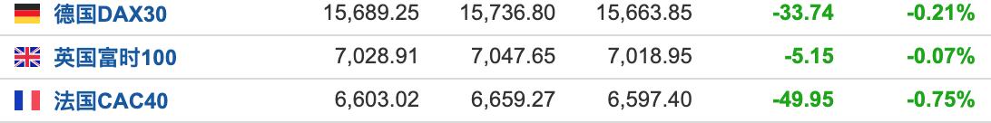 美股盘前:三大期指涨跌不一 热门中概股多数走低
