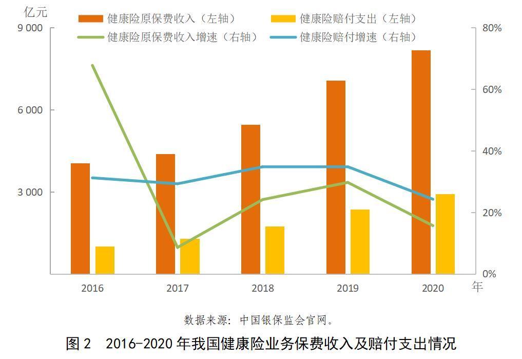 《中国保险业风险评估报告2021》:保险业整体稳健运行 多重风险不容小觑