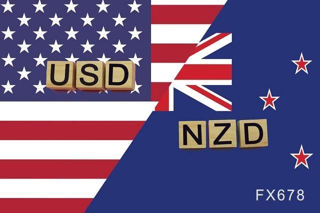 新西兰GDP远超预期,但一大风险当前纽元多头偃旗息鼓