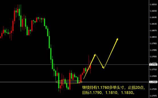 宗校立:美元突然变脸大涨,今日该如何应对?