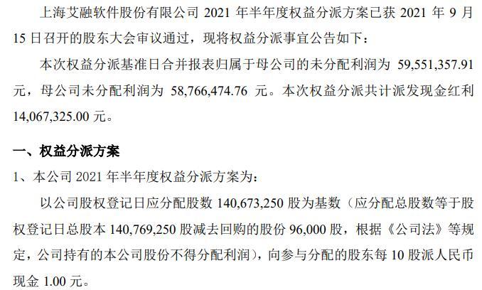 艾融软件2021年上半年权益分派实施每10股派现1元