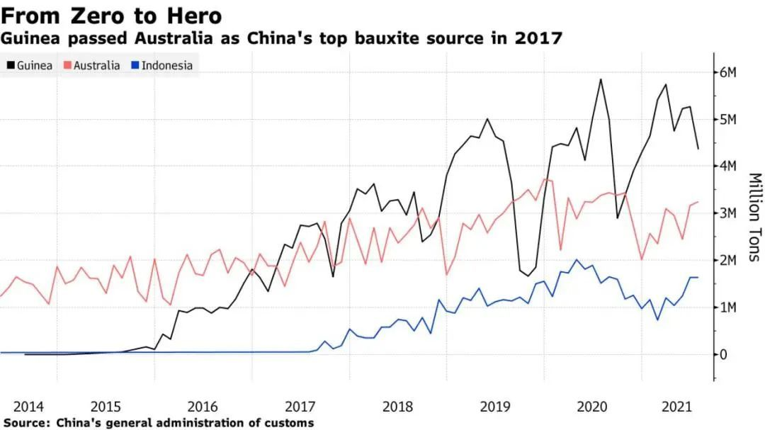 这个非洲国家突发政变,从铝矿到铁矿,中国几十亿投资怎么办?中国大使带来好消息