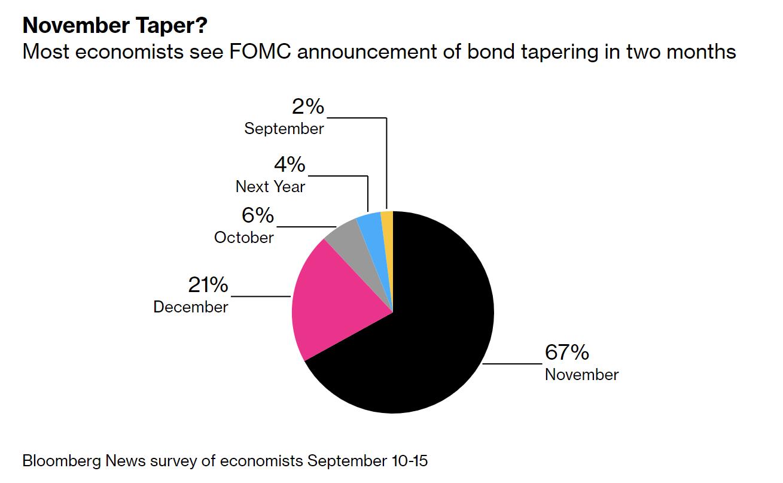 环球市场前瞻:利率决议超级周来袭 美日英央行相继登场