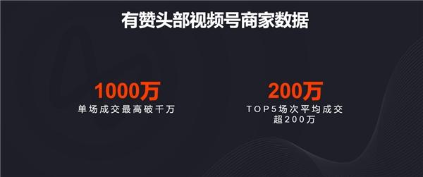TOP视频号直播场均成交突破200万,有赞针对性提供五大能力