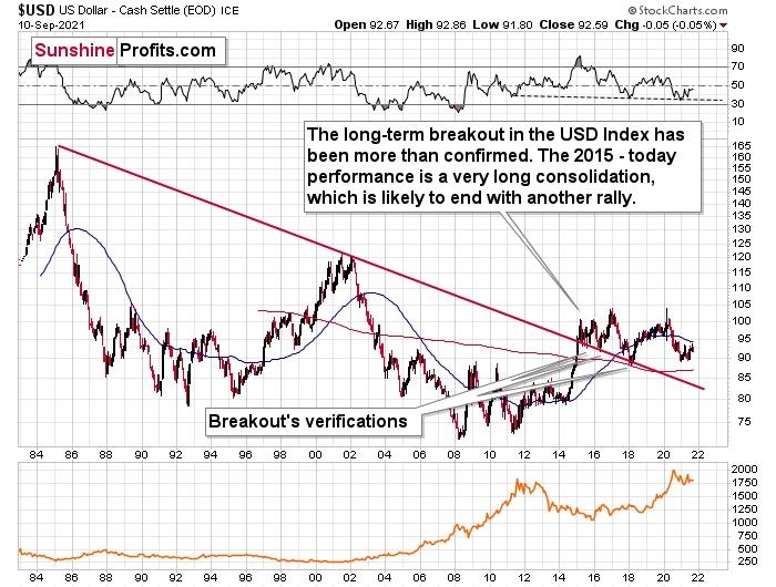 美元下跌即将结束,贵金属或再遭重创?